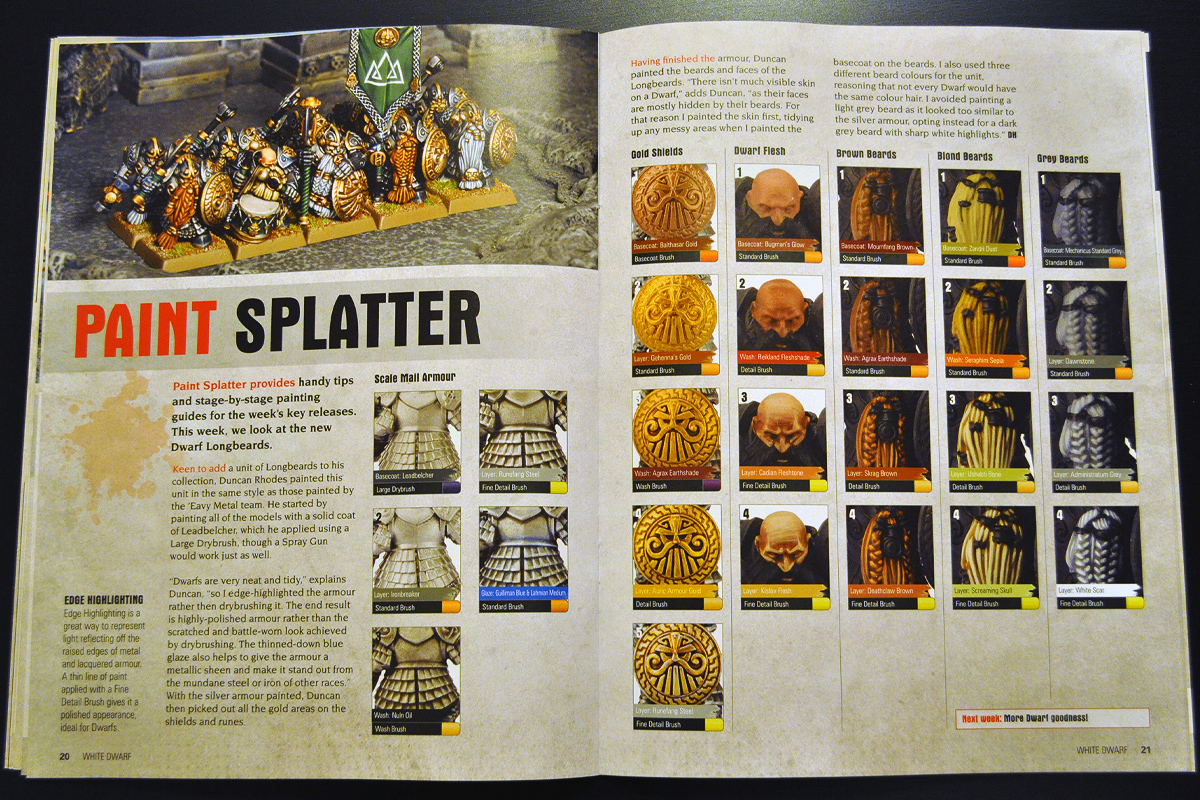 White Dwarf Ferbruary 2014 Week 1 Paint Splatter