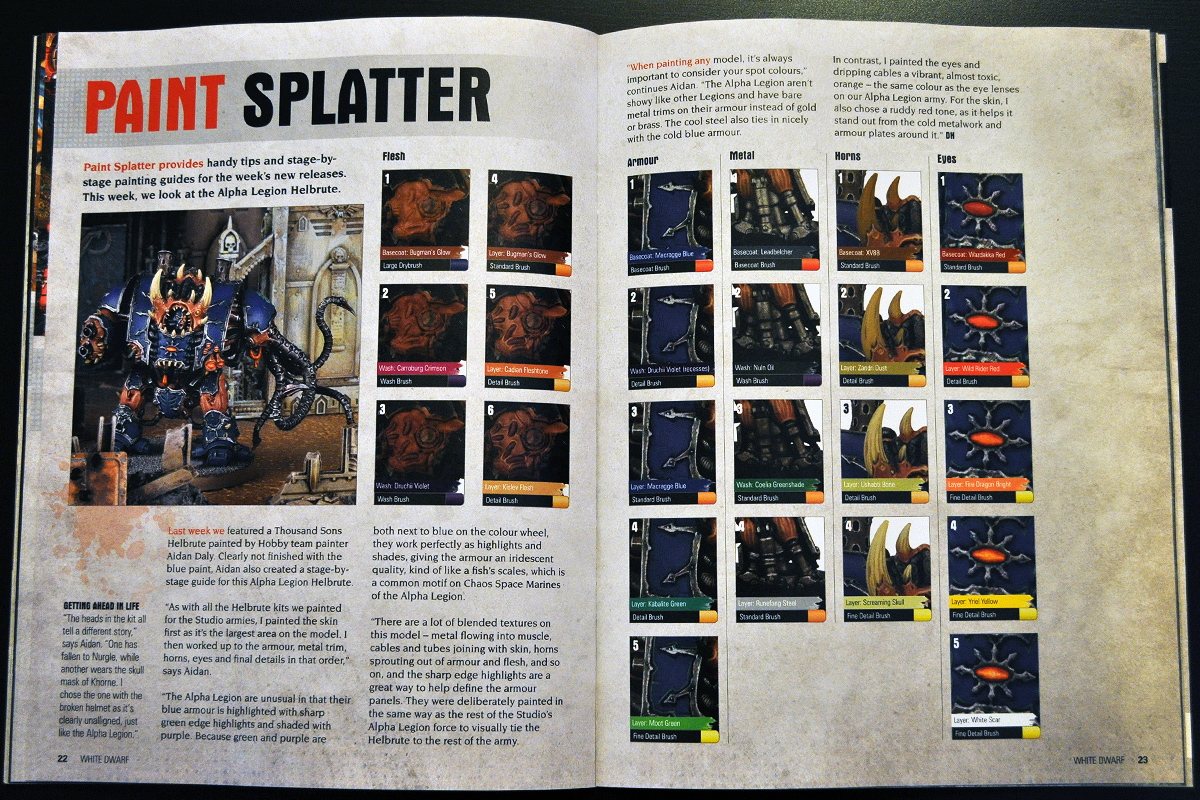 White Dwarf March 2014 Week 3 Paint Splatter